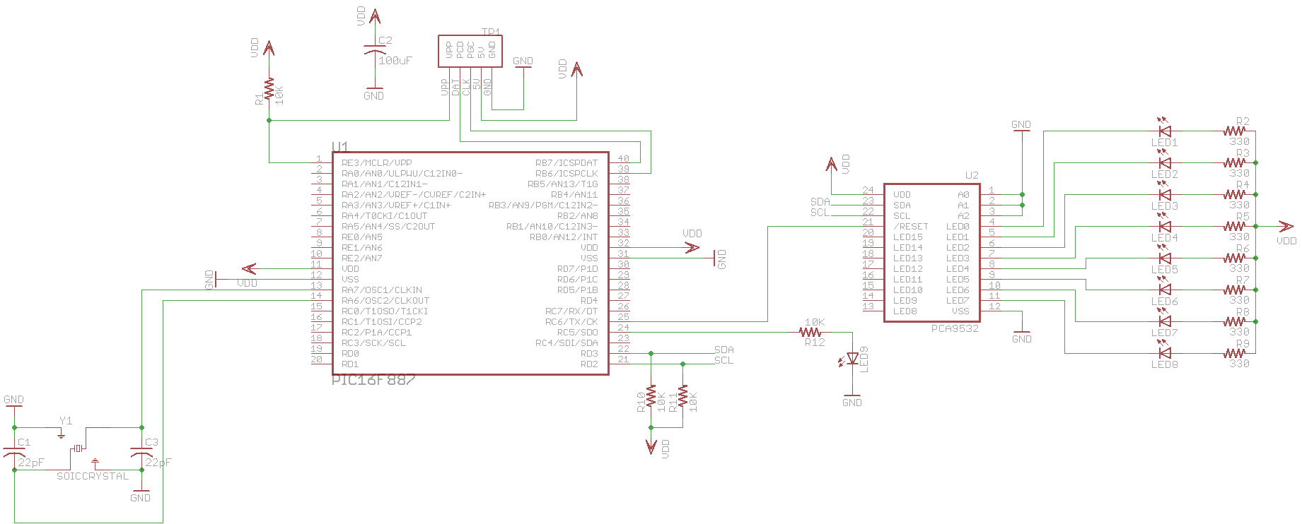 I2c Interface With Led Driver Pca9532